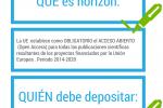 Horizon 2020 y el acceso abierto